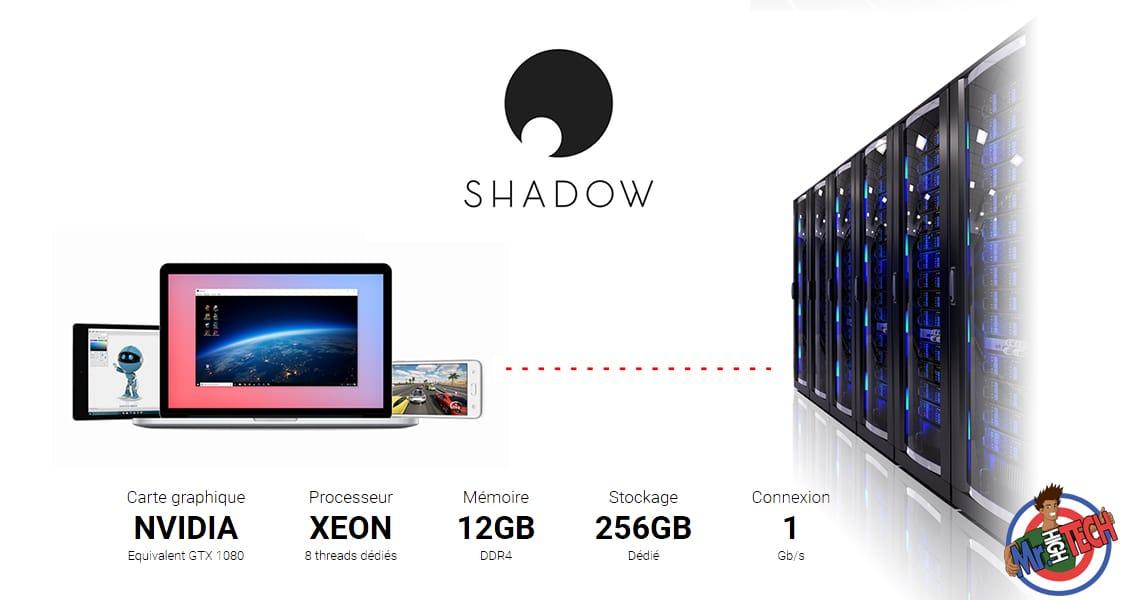 Shadow, le PC du Futur