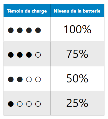 tableau_charge